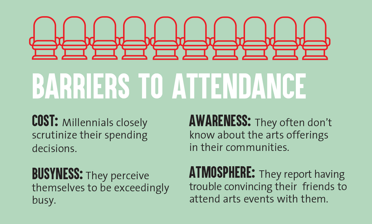 Barriers To Attendance